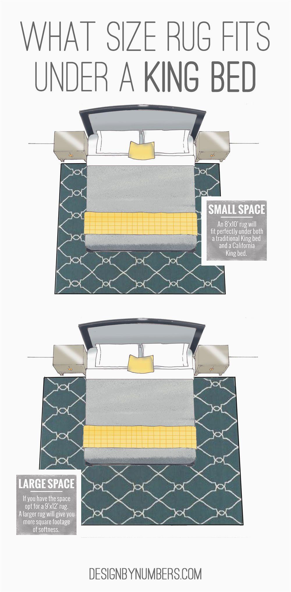Area Rug Size Under King Bed Tips Design by Numbers Master Bedroom Remodel Master