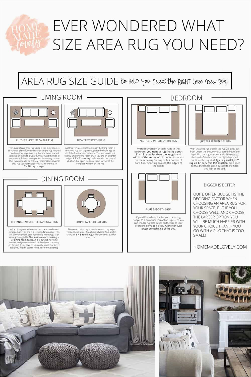 AREA RUG SIZE GUIDE pin