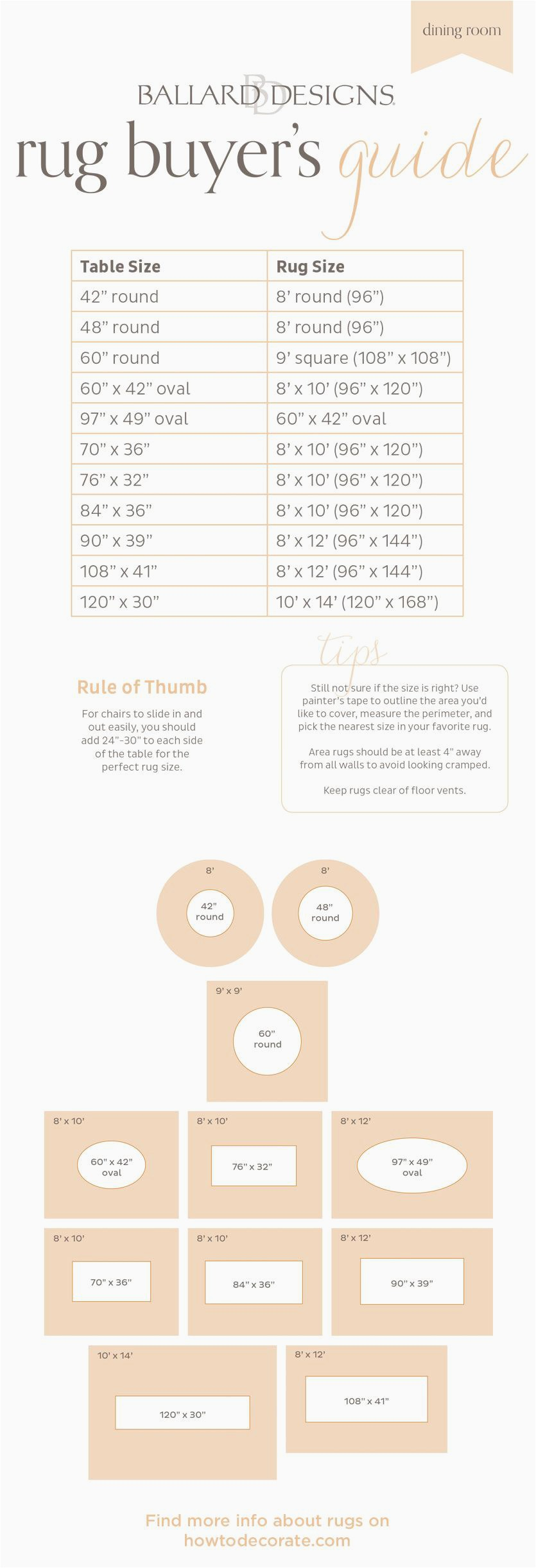 Area Rug Size for Dining Table Guide to Choosing A Rug Size