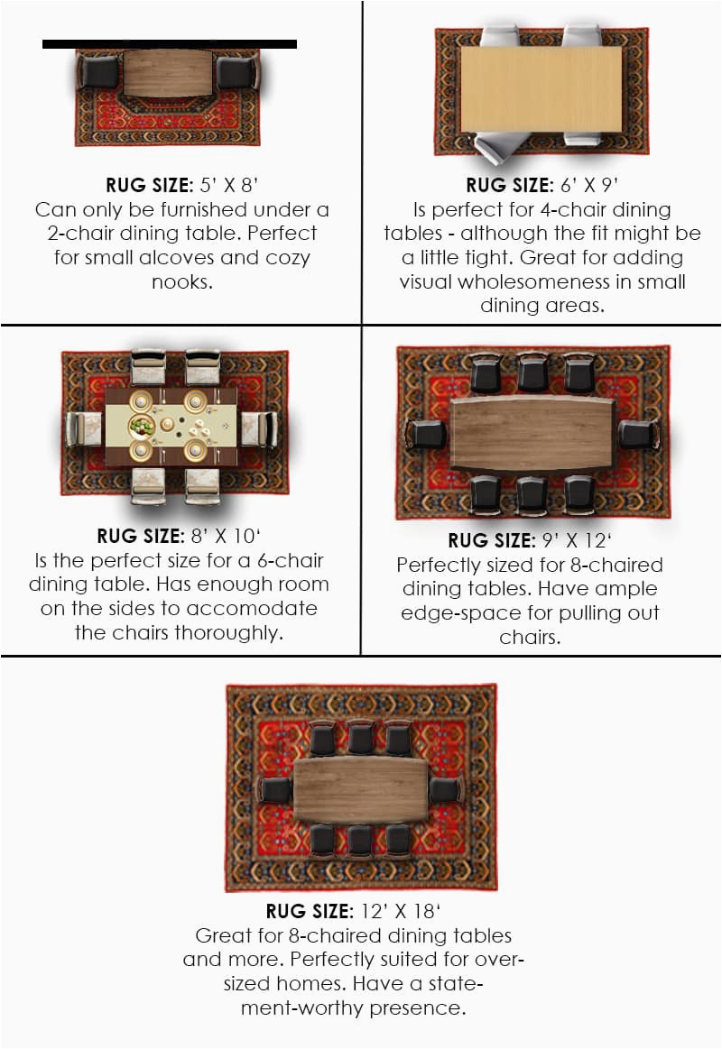 Area Rug Size for Dining Table Standard Rug Sizes Guide Chart & Mon Parisons