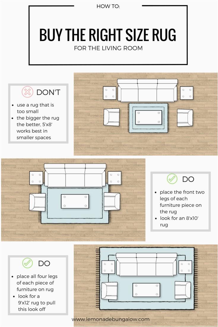 living room rug guide