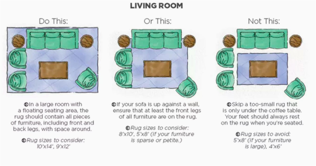 Best Size area Rug for Living Room Perfect area Rug Sizes to Fit Your Living Room Dining