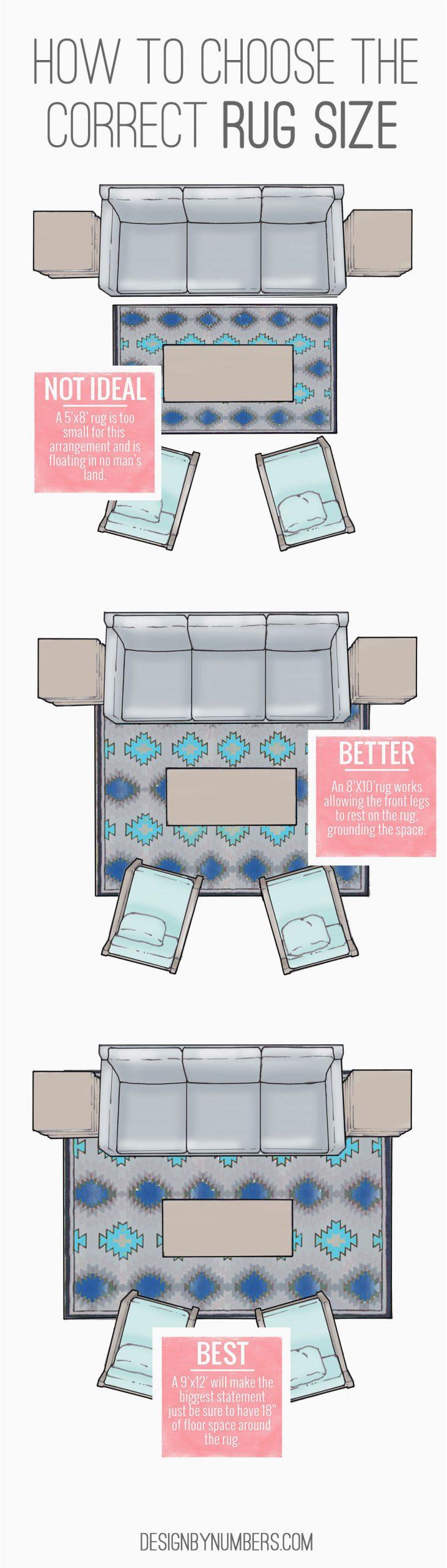Rug Sizes Becky blog