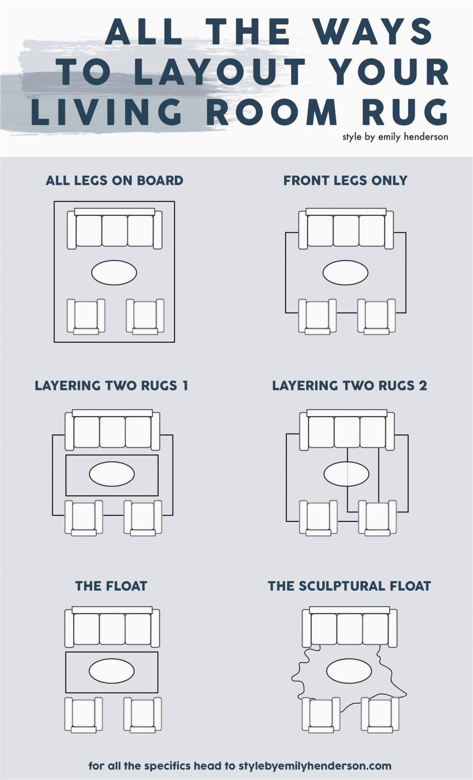 Choosing the Right Size area Rug How to Choose the Right Rug Size for Your Living Room 5
