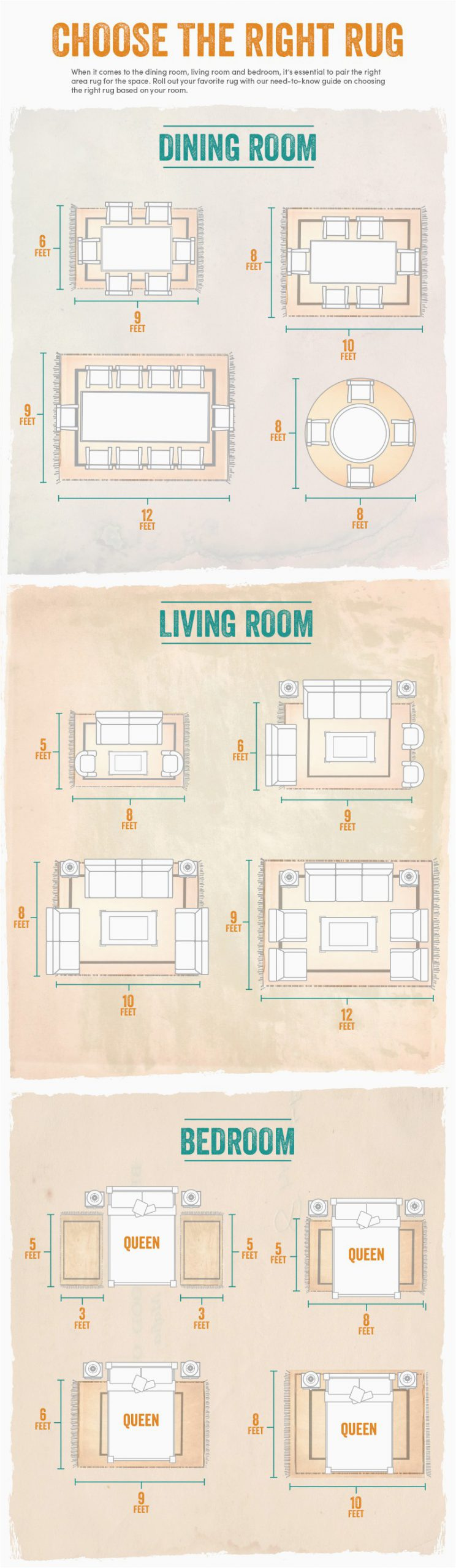 Placing area Rug In Living Room How to Choose the Right Type area Rug Carpet