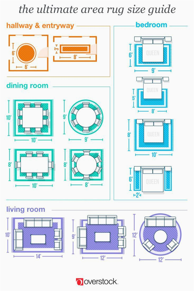Placing area Rug In Living Room How to Pick the Best Rug Size and Placement