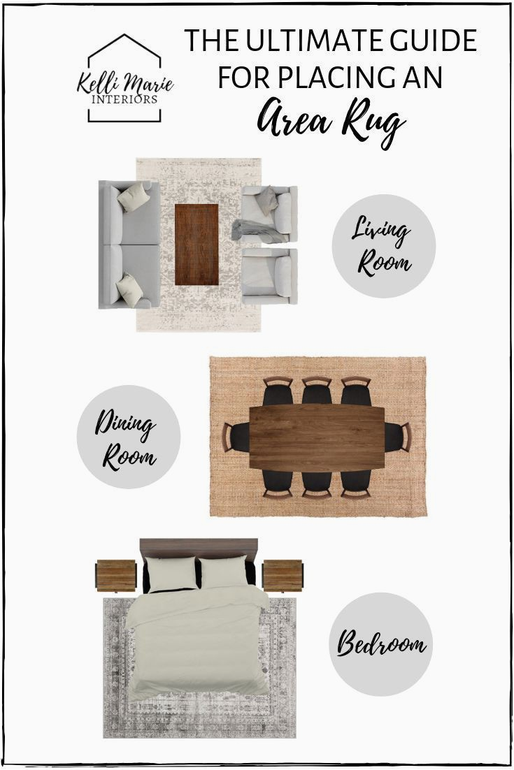 Placing area Rug In Living Room How to Place An area Rug In Your Home Blog