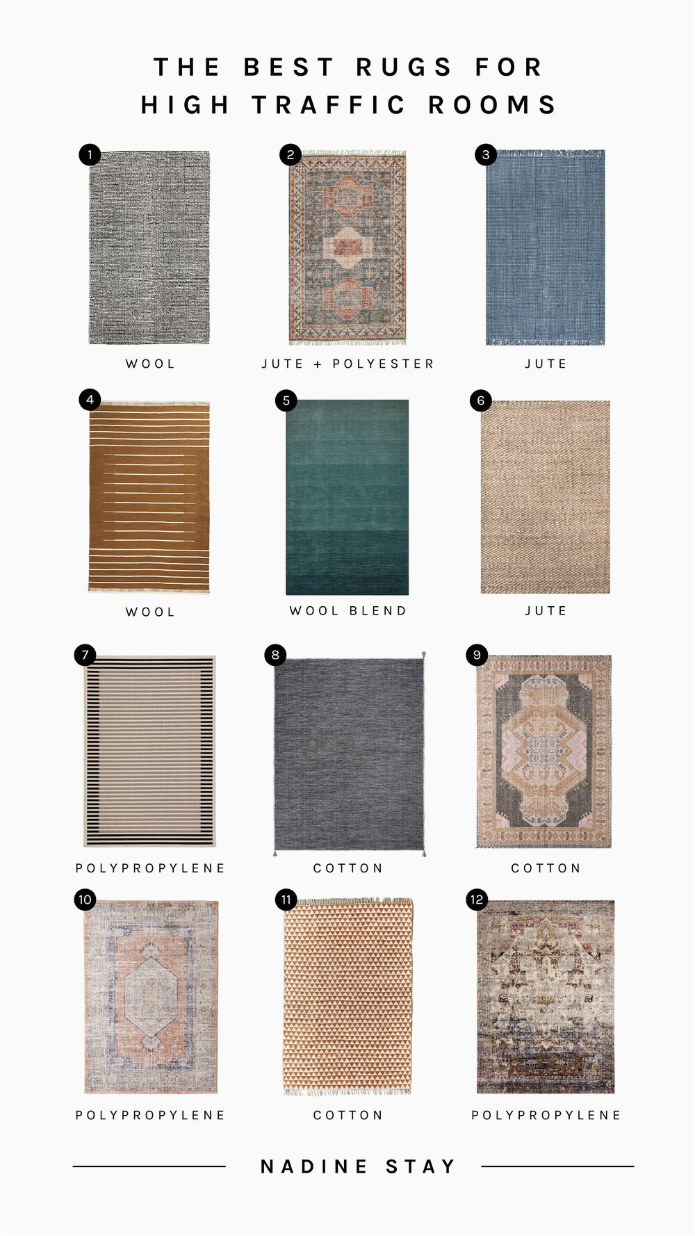 Most Durable Rugs for High Traffic areas the Best Worst Rugs for High Traffic areas